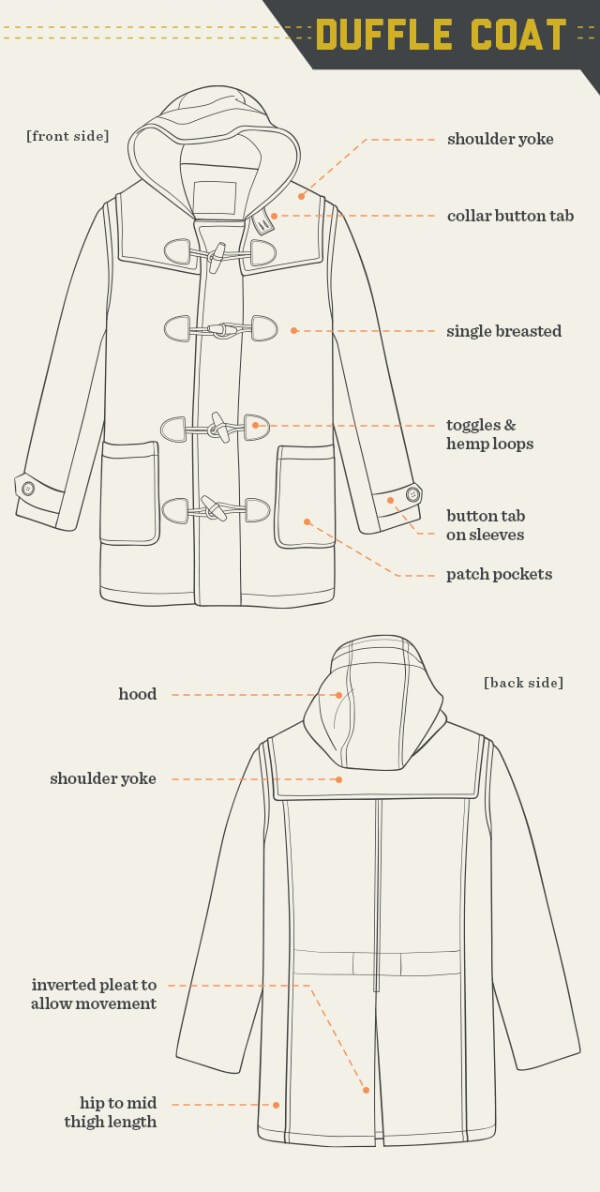 Tips On How To Wear and Style Mens Duffle Coat